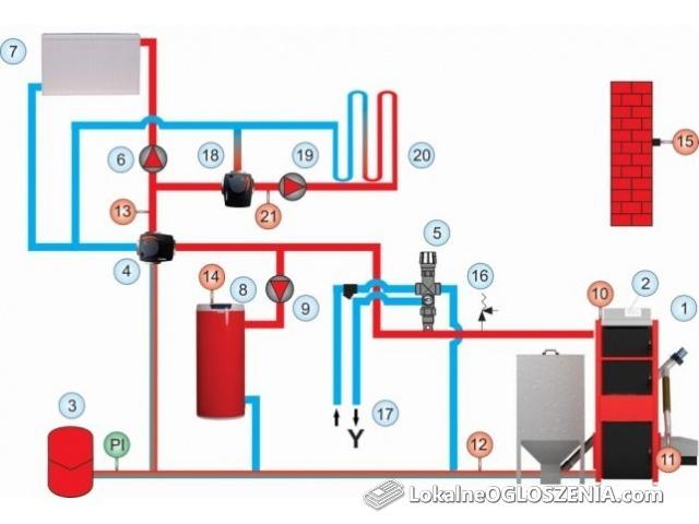 Instalacje CO Wodne Kanalizacyjne Serwis Sprzedaż CO I CWU 5 Klasa ECO